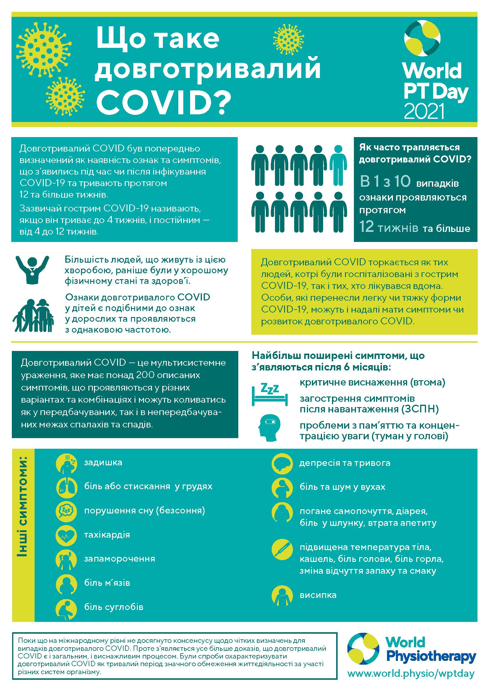 Що таке довготривалий COVID?